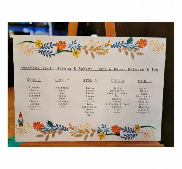 ružmarin vjenčanje, cvijeće za vjenčanje
